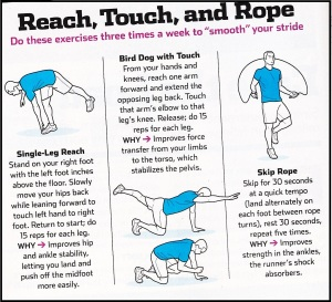 Yoga poses as exercises for runners